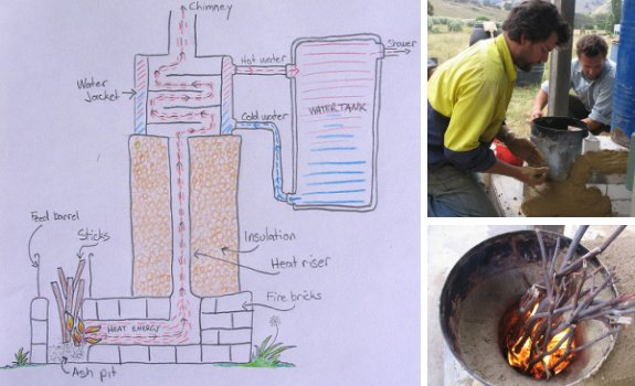 How to make a do it yourself rocket stove shower