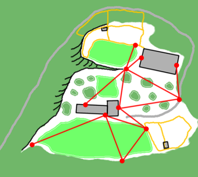 Homestead plan