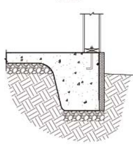 Frost-protected shallow foundation