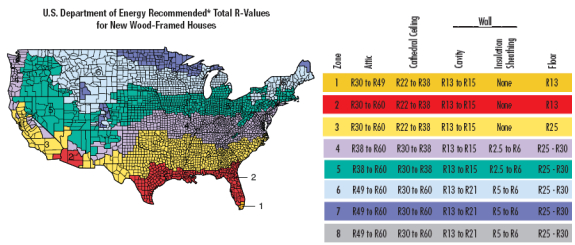 Cathedral ceiling insulation r value for Batt insulation r values